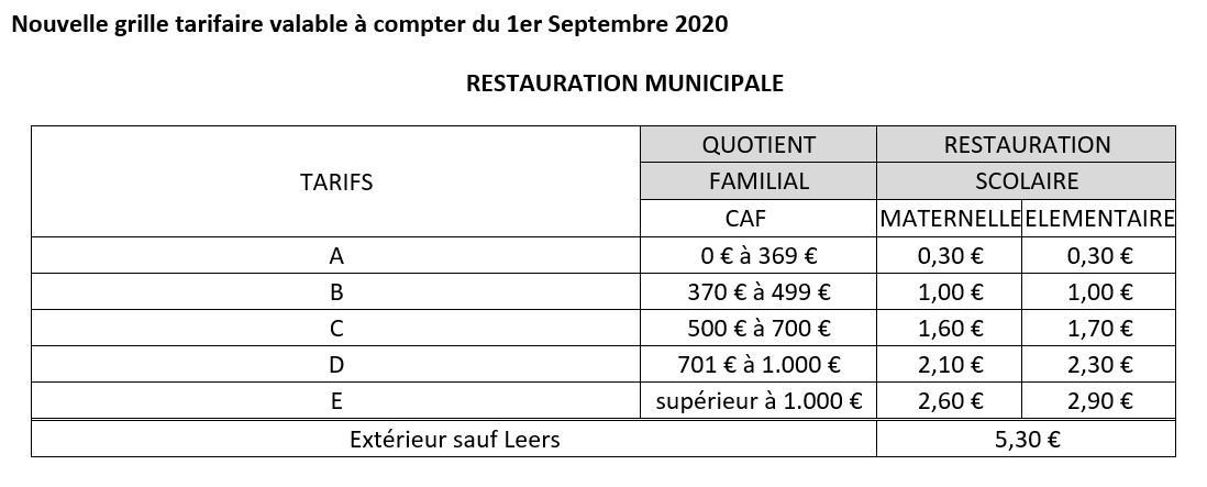 Grille tarifaire restauration scolaire du 1er septembre 2020